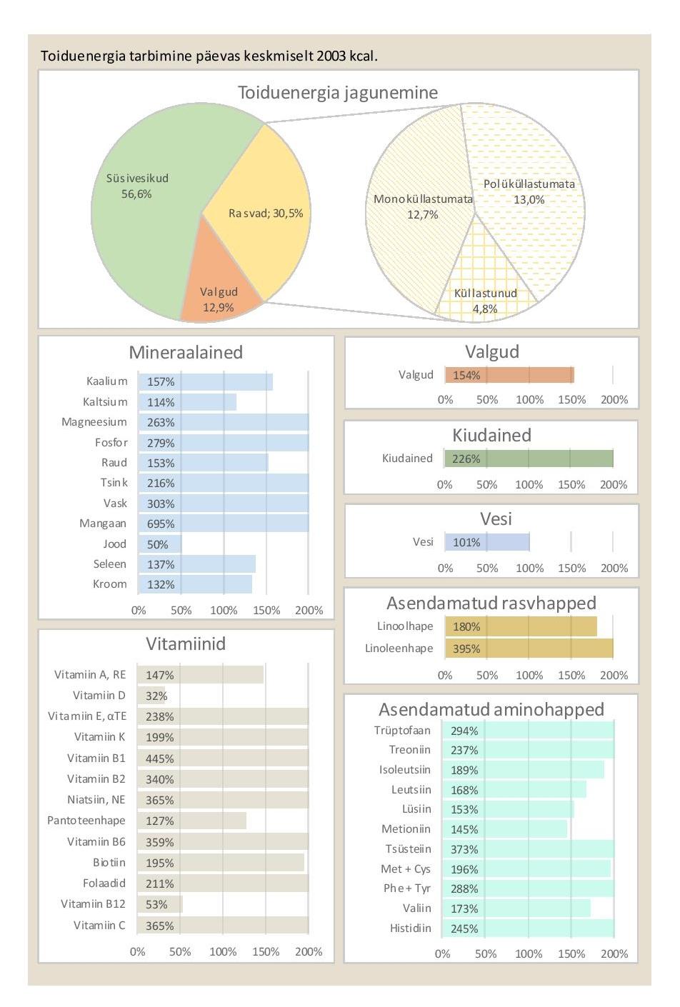 analüüs-page-001